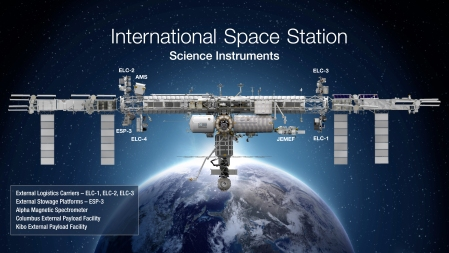 ISS_science_facilities_20130607