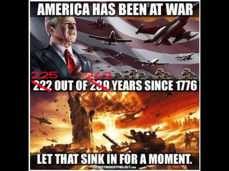 Years at war of USA